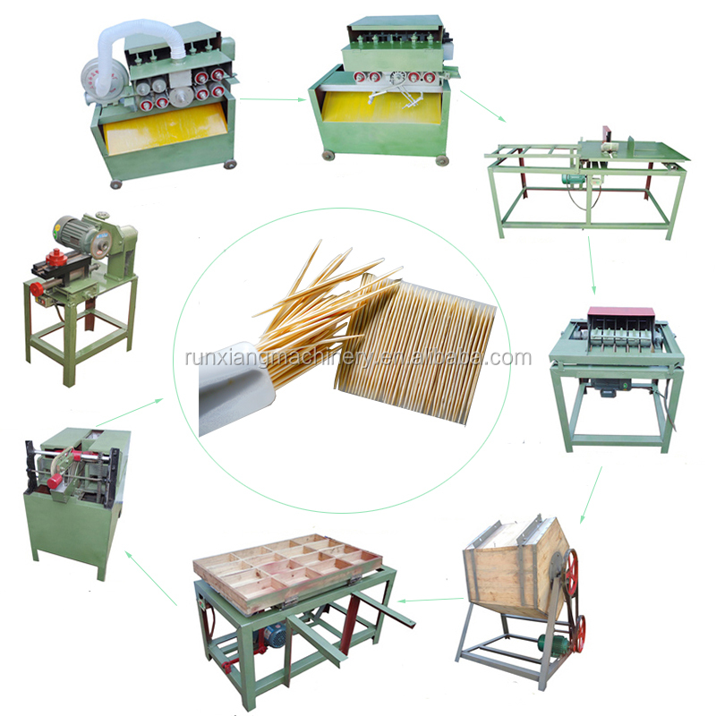 Wood Stick Chopstick Machinery Wooden Ice Cream Spoon Making Machine  Toothpick Equipment Manufacturers In India - Buy Wood Stick Making