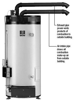 Sandblaster Force Direct Vent Commercial Gas Water Heater