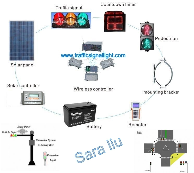 Intelligent Traffic Light Control System Buy Wireless