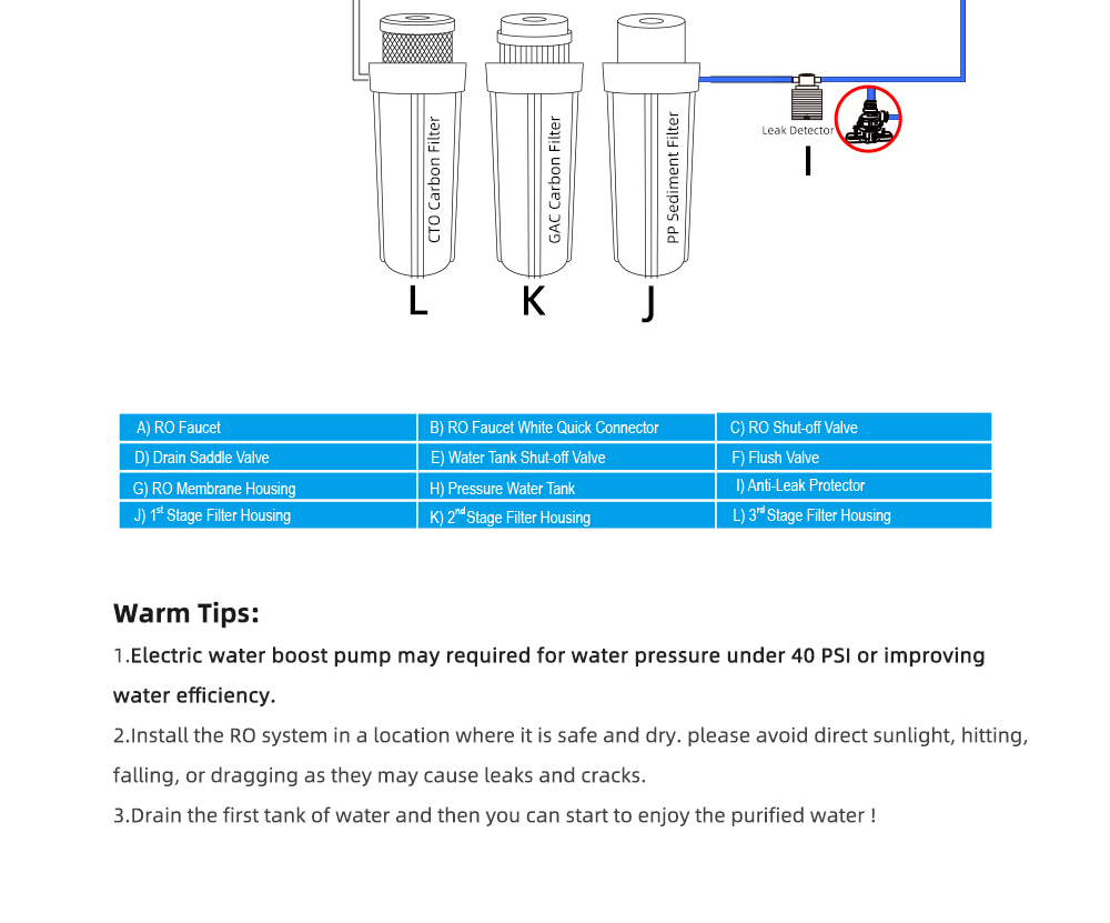 High quality household NSF water purifier  6 Stage drinking ro water filter purifying for home appliance