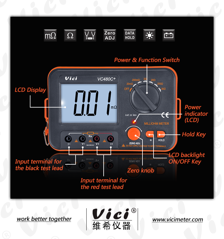 VC480C+ Digital Micro Ohmmeter with CE Certified