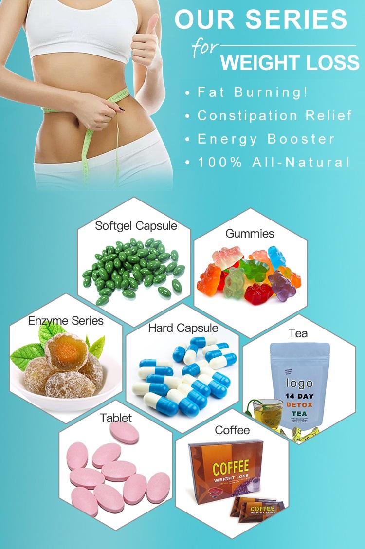 Kapsul Pembakar Lemak Super Appetite, Kapsul Herbal Alami Mengurangi Lemak