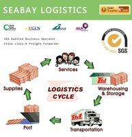 Competitive international shanghai logistics companies