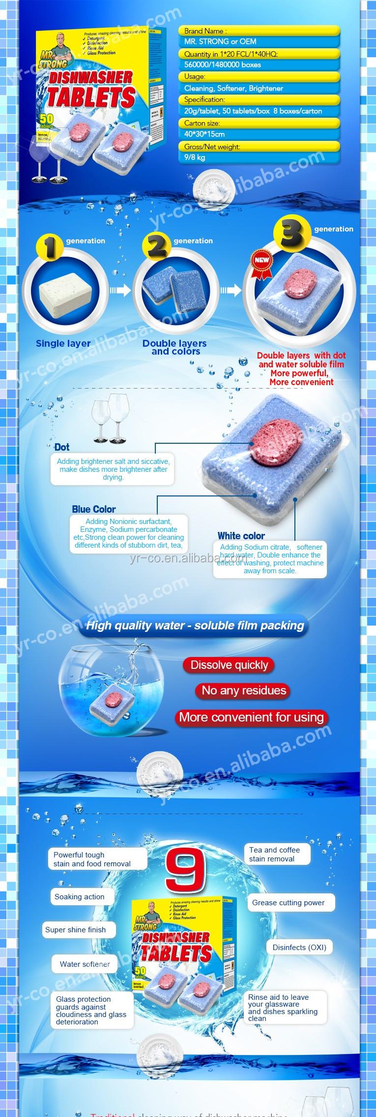 All in one antibatterico detersivo lavastoviglie tablet