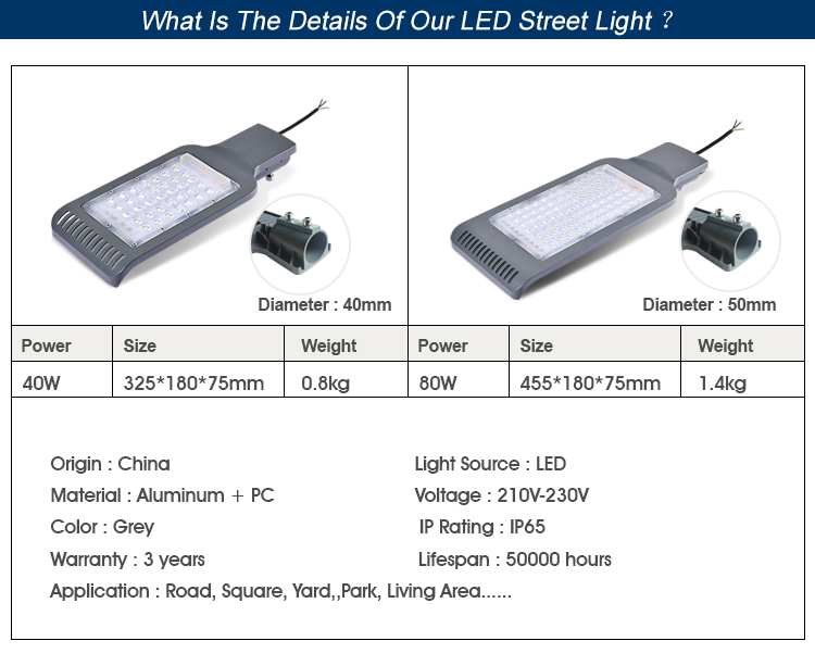 Aluminum housing IP65 waterproof square led street light 40w