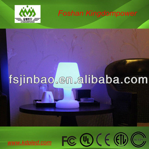 Bedside Lamp Wireless Suppliers And Manufacturers At Alibaba