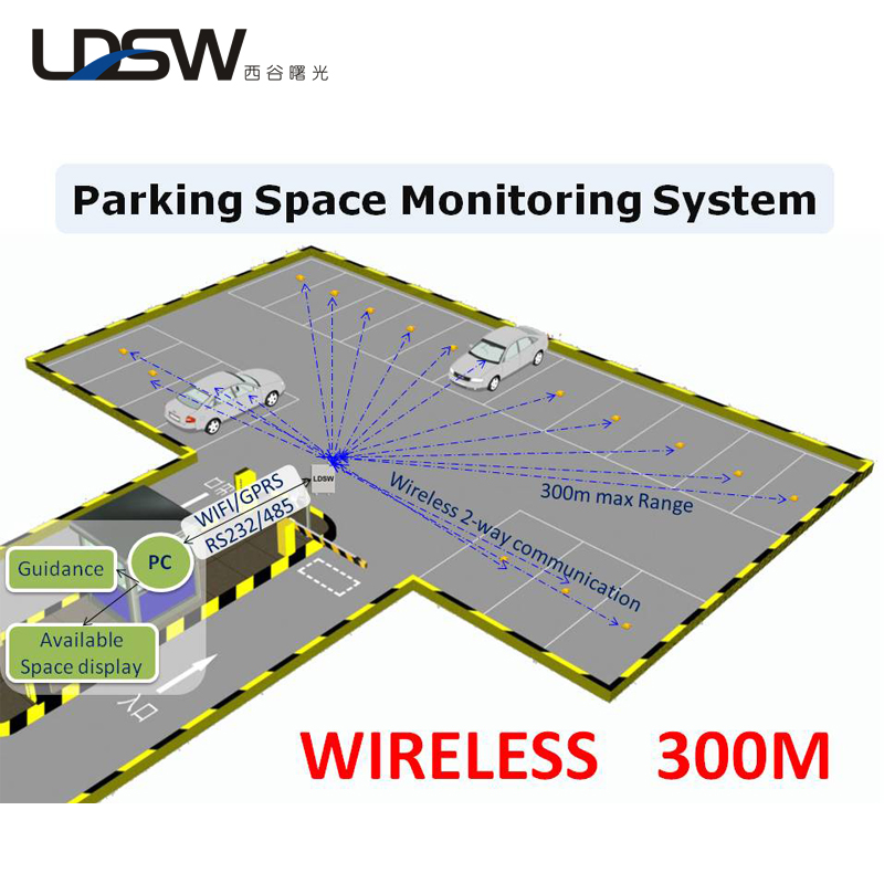 LDSW RFID Wireless Parking Guidance