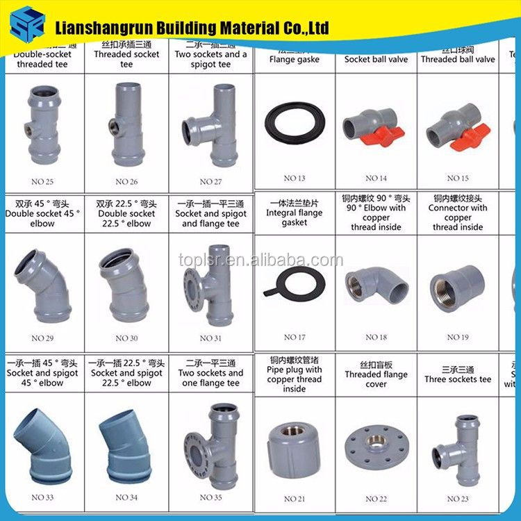 Price list plumbing materials pvc parts names buy for Names of roofing materials