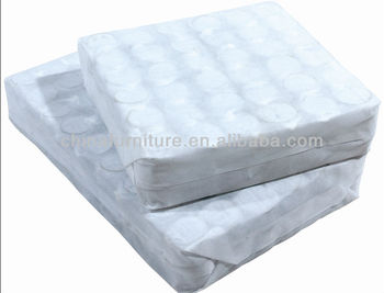 Coil Springs For Sofa Cushion