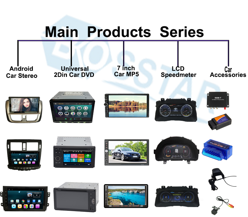 Bosstar wholesale price car DVD GPS multimedia car stereo player for ford ESCORT  2015