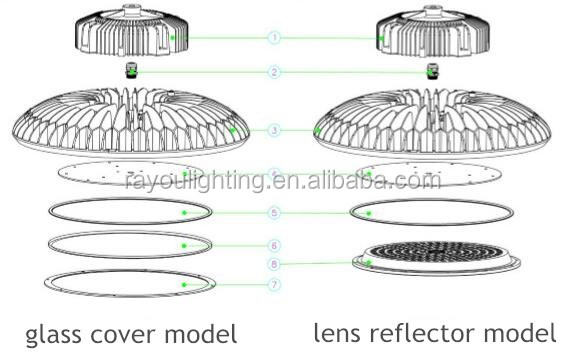 glass-cover-lens-reflector-ufo-led-high-bay