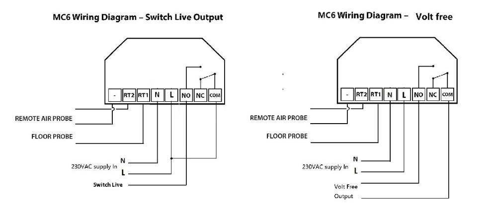 Digital Temperature Controller Nest Thermostat 3rd