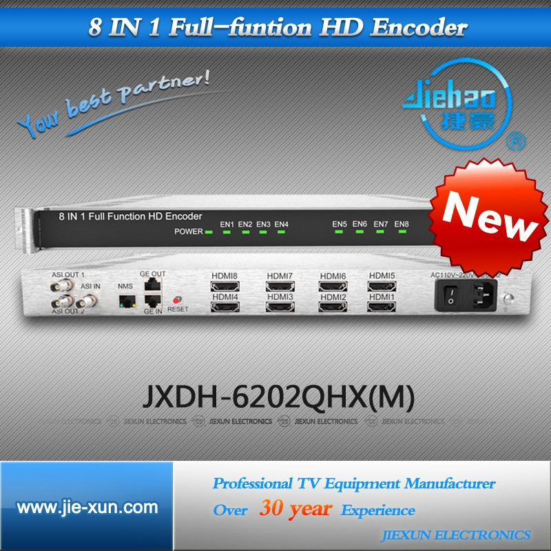 8Channels IP Encoder Support HDCP Decoding