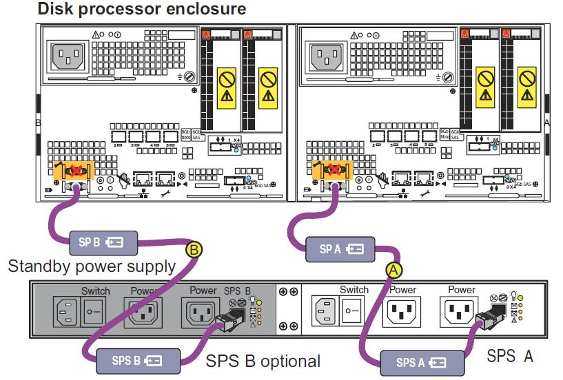 emc micro db9 to rj12 sps serial sense cable 038 003 085. Black Bedroom Furniture Sets. Home Design Ideas