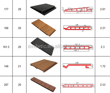 Cheap building materials wood plastic roof panel wall for Cheap construction materials
