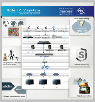 Asian hotel vod solution provider