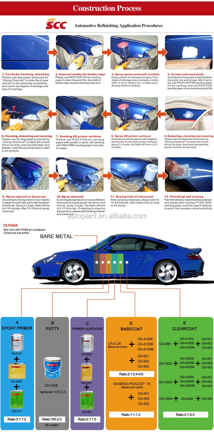 Blue car paint color chart - Unic Brand Car Paint Color Chart 2k Automotive Coating