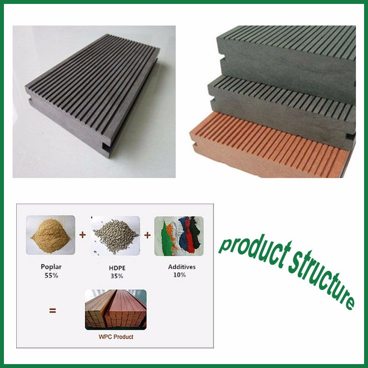 Hot low price composite deck lumber supplier buy hot for Low price decking