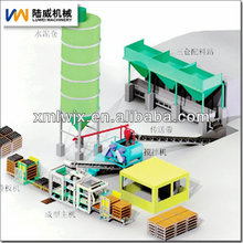 ziegel extruder mit luwei silo als neue <span class=keywords><strong>technologie</strong></span> produktion in china