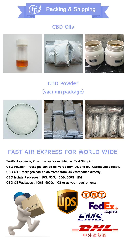 99% 純度 CBD クリスタル/CBD クリスタル分離/純粋な CBD クリスタル