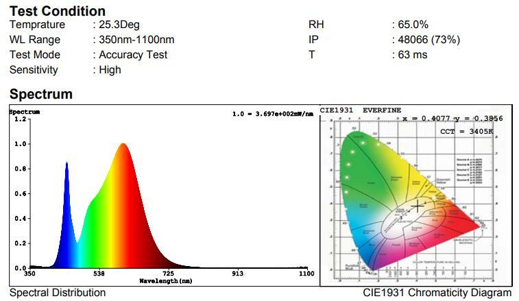 240w QB288 quantum board 288 Samsung lm561C or Lm301B