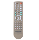wholesale price remote control for Thomson TV