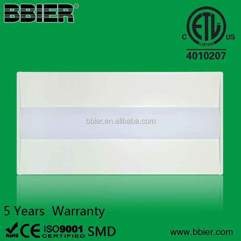 new design 2x4 PIR SENSOR led light panel