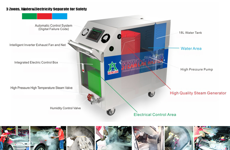 waterless steam car washer for steam car wash