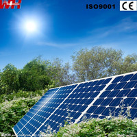 Sustainable development green energy solar panel for city construction and infrastructure lighting