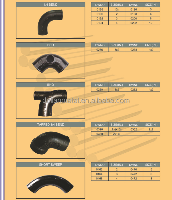 Astm a888 galvanized and black malleable cast iron elbow for Can you use pvc for water lines