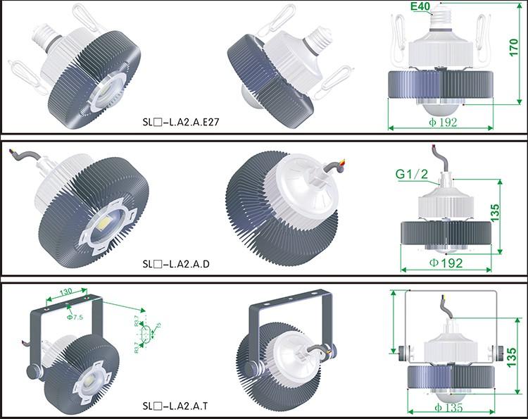 Power Saving High Efficacy LED CXB3590 3500k 80w Plant Grow Light panda grow light