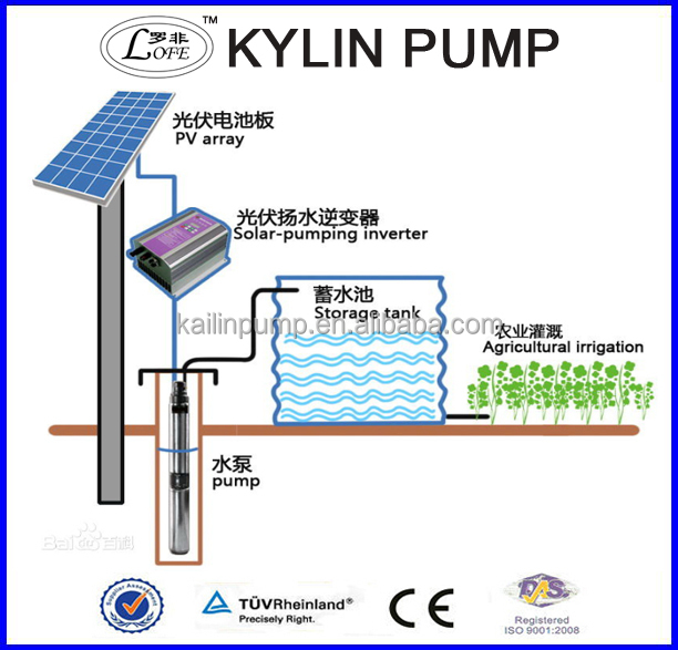 36v 250w solar submersible deep well water pump