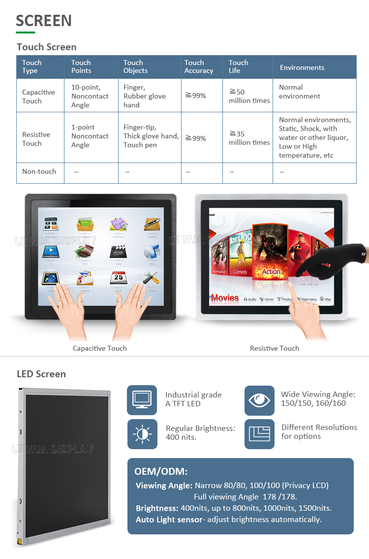 RK3288 A64 RK3399 Vesa industrial grade smart android tablet All in one PC 15 inch