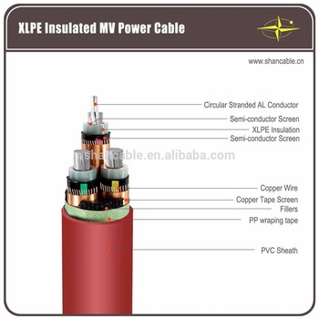 Al Conductor XLPE Insulation Three Core Armored or Unarmored High Voltage Underground Cable NA2XSEY