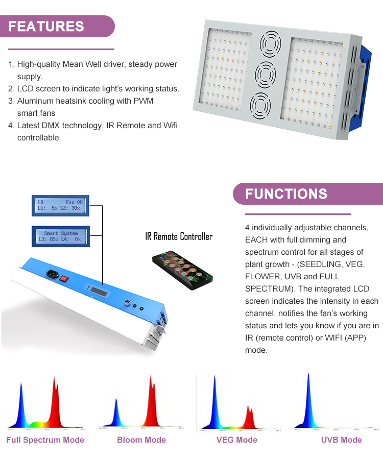 New design hydroponic wifi control 1000W full spectrum plant grow slim led grow light for indoor plant garden