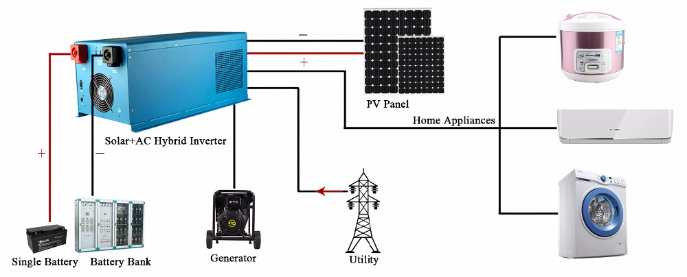 Make this 1kva 1000 watts pure sine wave inverter circuit 1000w ups circuit diagram 1000w ups circuit diagram suppliers and circuit diagram inverter cheapraybanclubmaster Gallery