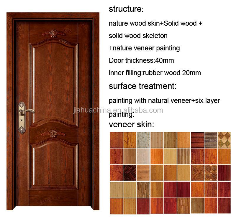 modern wooden door designs for houses. modern door design interior wood engraved panel inserts for house wooden designs houses r