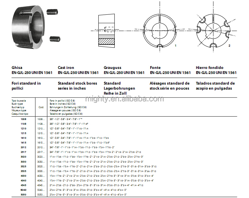 Fenner Taper Lock Pulley And Pin Bush - Buy Fenner Taper Lock,Pin  Bush,Taper Lock Product on Alibaba com