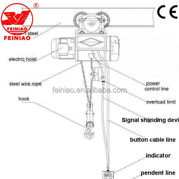 Mini Type Overhead Hoist Small Overhead Electric Hoist