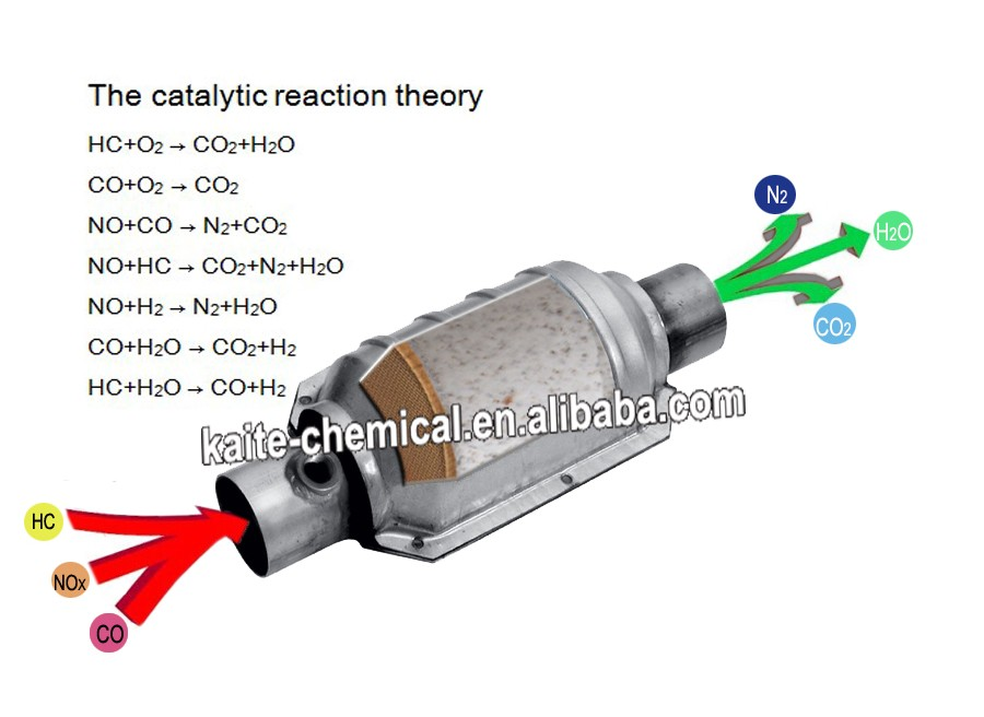 the what converter catalytic platinum do does