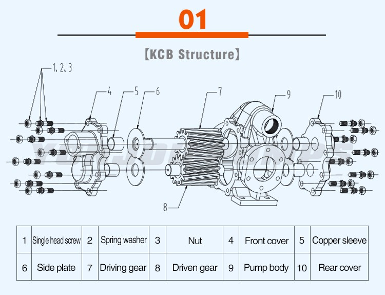 YONJOU KCB Série Électrique En Acier Inoxydable De Qualité Alimentaire de Transfert D'huile Magnétique Pompe/Pompe À Huile À Engrenages