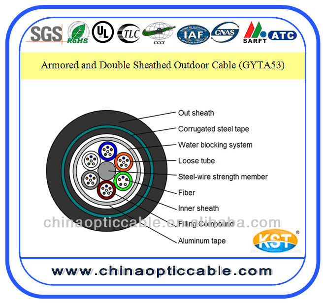 aerial optical fibre cable gyta53 cable fibra optica