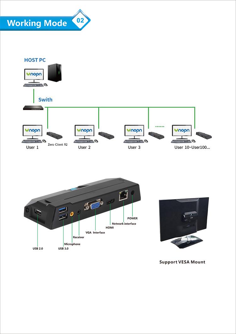ホット販売ps 2シンクライアントシンクライアントコンピュータ超薄型クライアント用教育/cbt