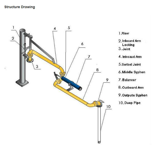 Condensate Drains furthermore 1s5m0 1999 Chevy Tahoe Wiring Diagram Downloadable So as well M1a2 together with Fuel Tank Balanced Transferring Asphalt Loading 60599268771 likewise 1911 Pistol Parts Diagram. on mechanical fuel pump