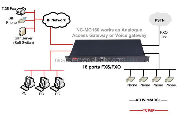 NC-MG160_5-1