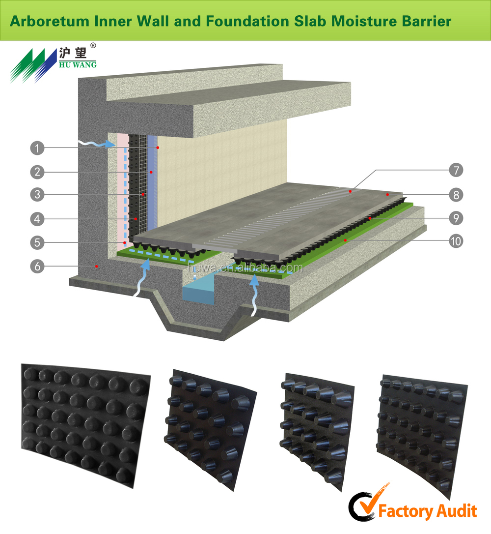 Basement Wall Vapor Barrier: Hdpe For Roof Garden And Foundations Dimpled Waterproofing Membranes