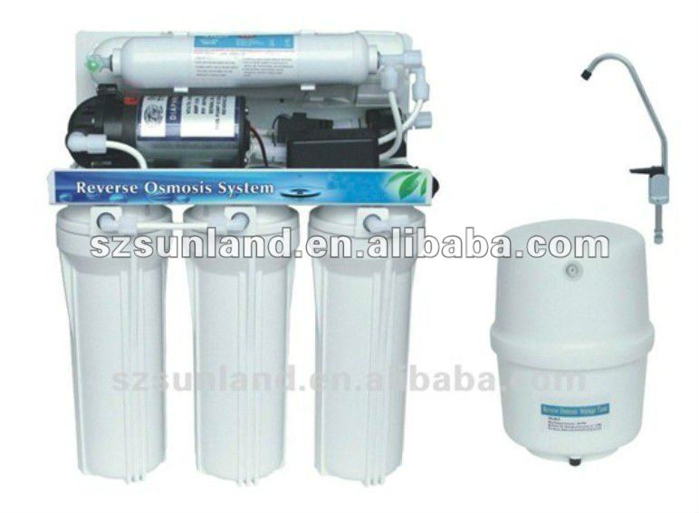 compact reverse osmosis system compact reverse osmosis system suppliers and at alibabacom - Reverse Osmosis Water Filter
