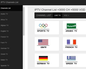 Free Iptv Account, Free Iptv Account Suppliers and Manufacturers at