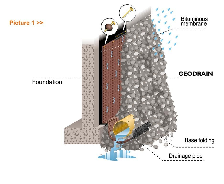 Hdpe Dimple Drainage Sheet With Geotextile For Basement