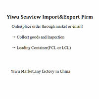 Yiwu import export purchasing agent for Car Care & Cleaning
